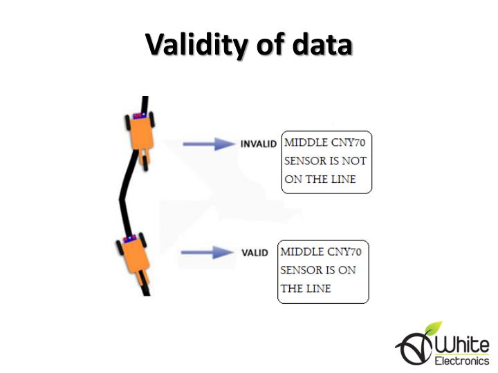 Validity of data