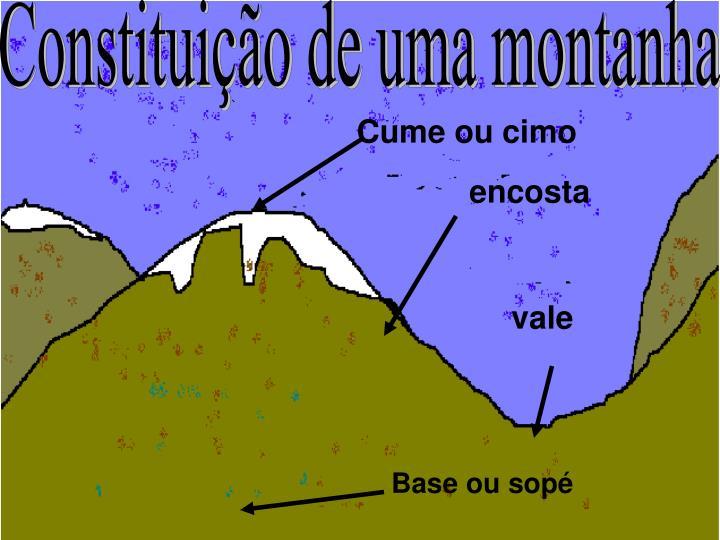 Constituição de uma montanha
