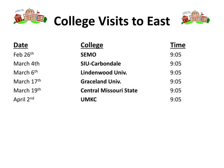 College Visits to East