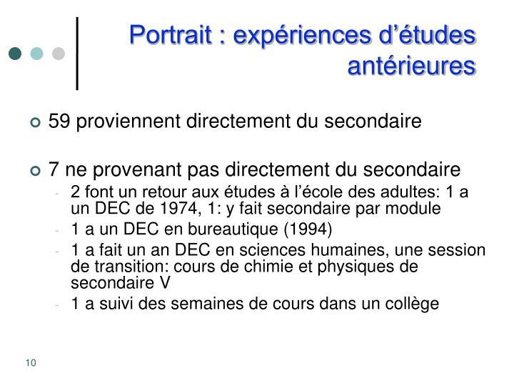 Portrait : expériences d'études antérieures