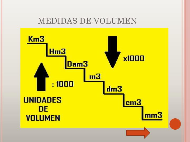MEDIDAS DE VOLUMEN