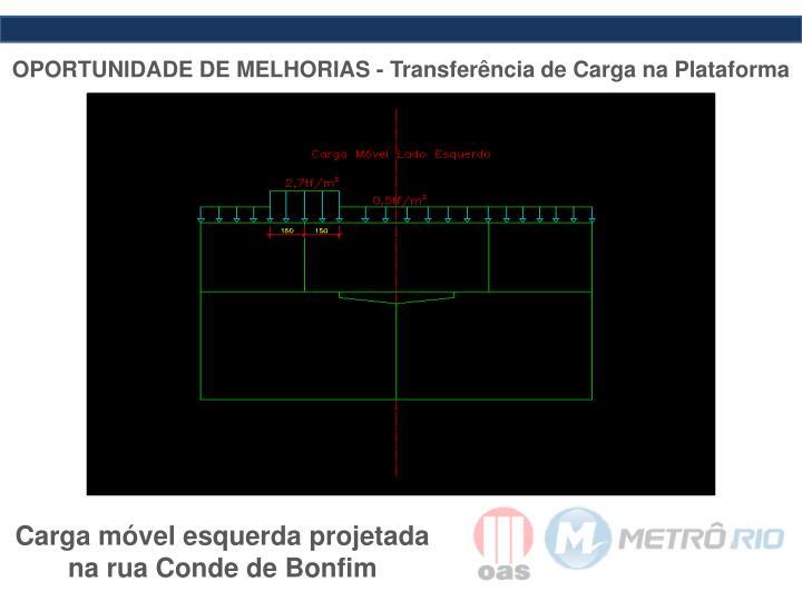 OPORTUNIDADE DE MELHORIAS -