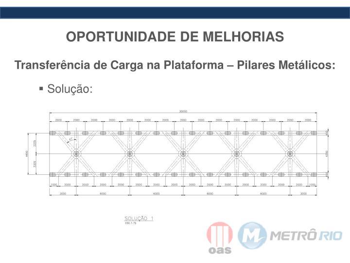 OPORTUNIDADE DE MELHORIAS