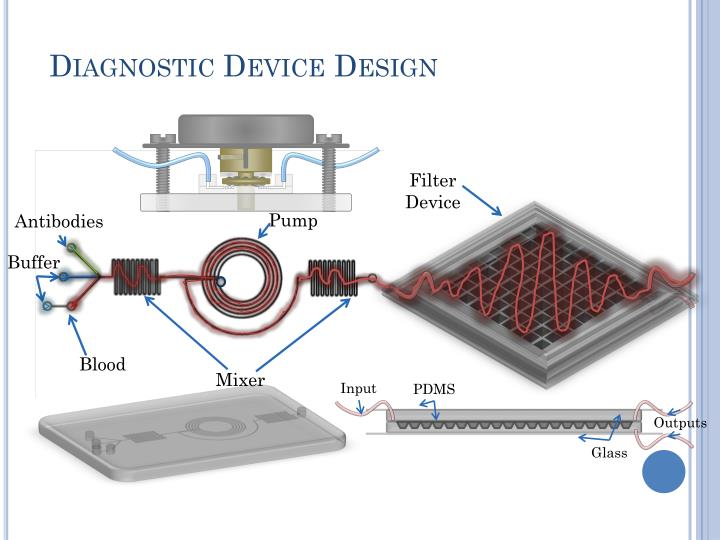 Diagnostic Device Design