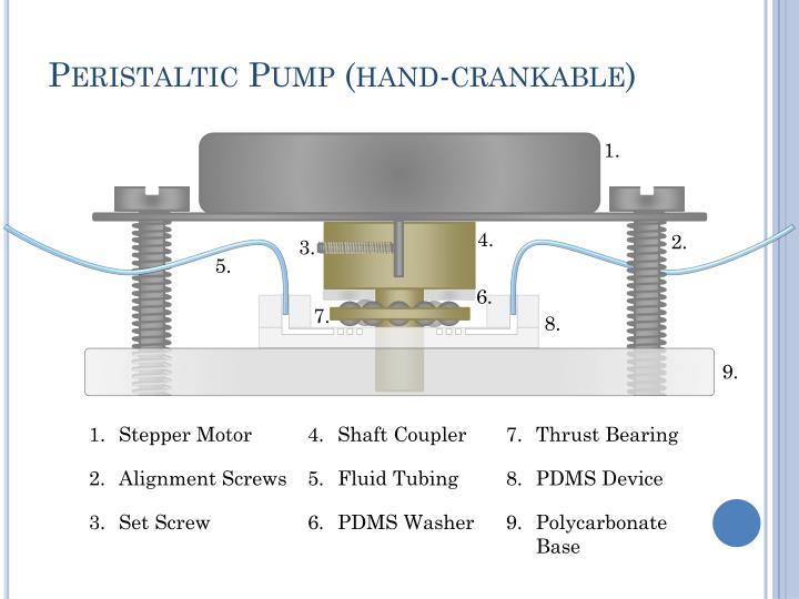 Peristaltic Pump (hand-