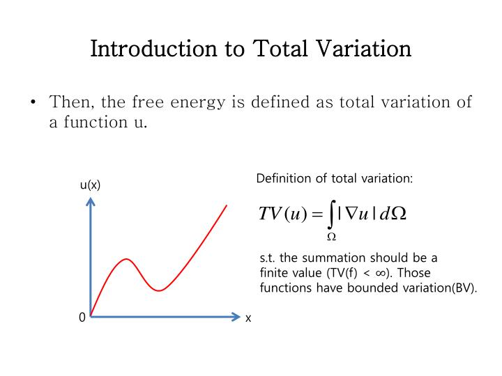 Introduction to Total Variation