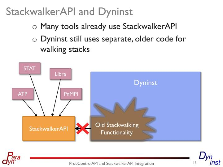 StackwalkerAPI