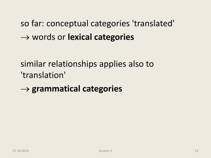 so far: conceptual categories 'translated'