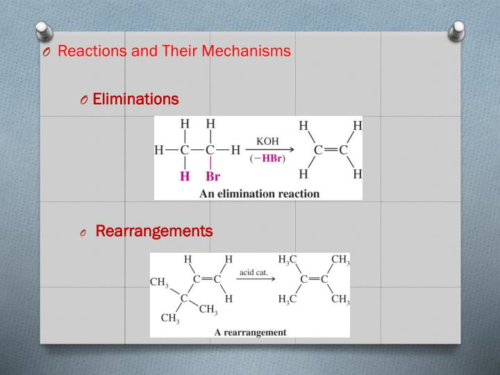 Reactions and Their Mechanisms