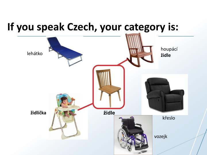 If you speak Czech, your category is: