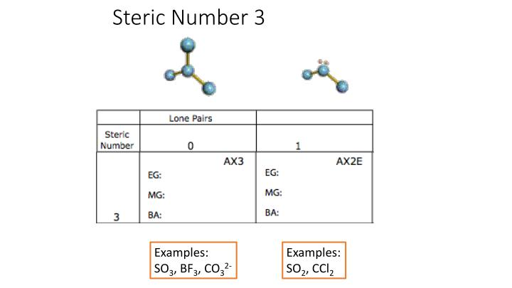 Chapter 3 Molecular Shape And Structure on Number Bond Examples