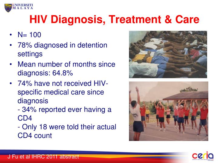 HIV Diagnosis, Treatment & Care