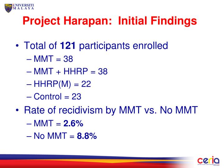 Project Harapan:  Initial Findings