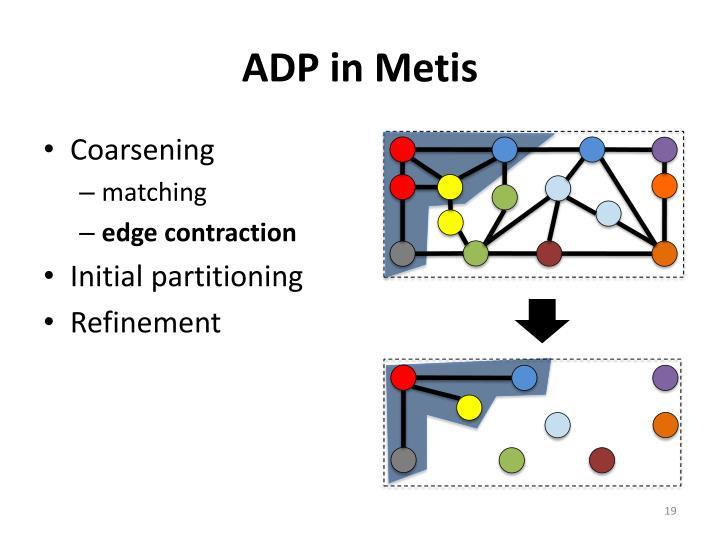 ADP in Metis