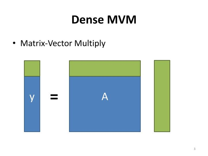 Dense MVM