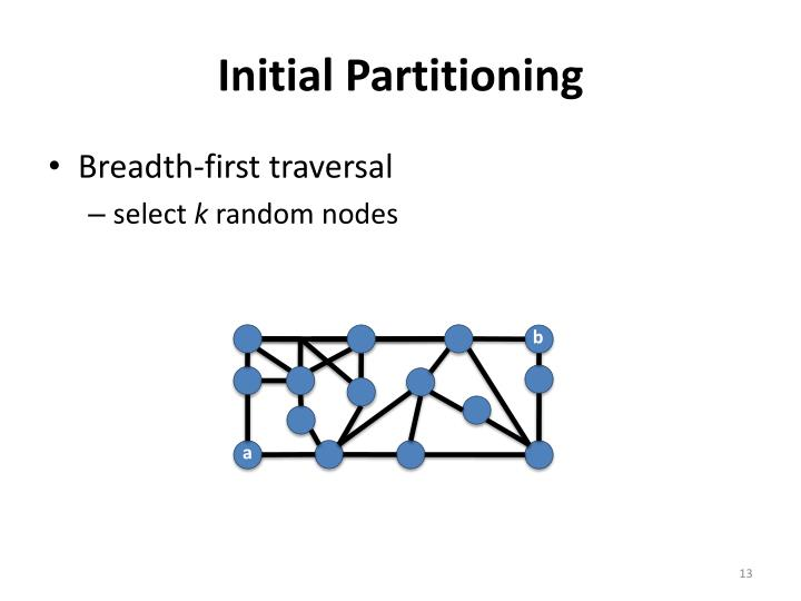 Initial Partitioning