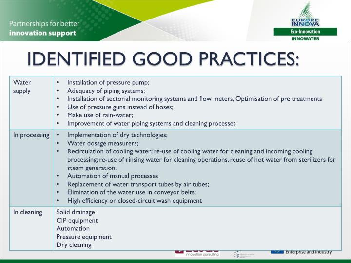 IDENTIFIED GOOD PRACTICES: