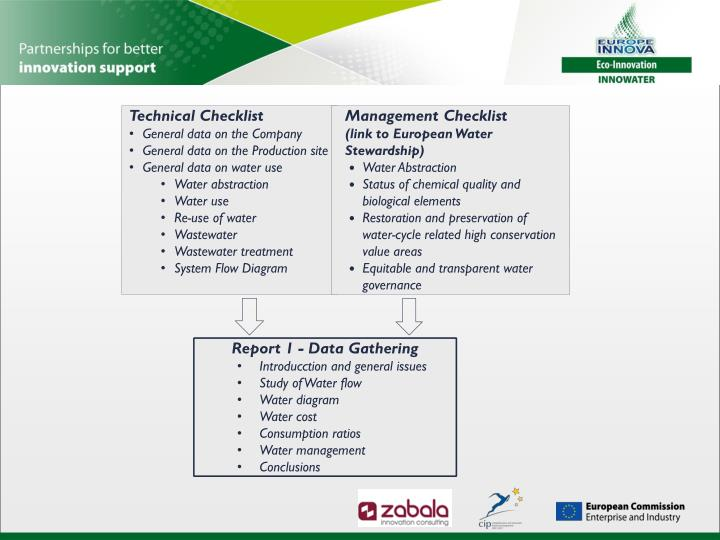 Technical Checklist