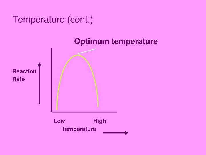 Temperature (cont.)