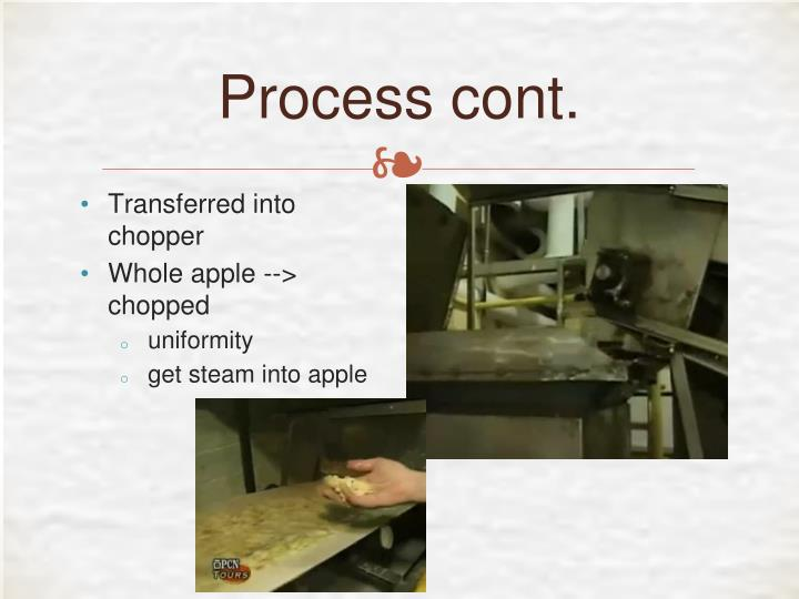 Process cont.