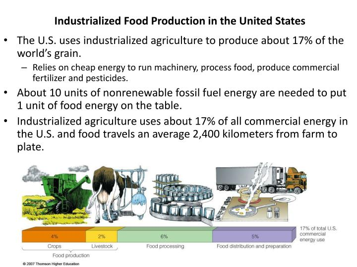 Industrialized Food Production in the United States