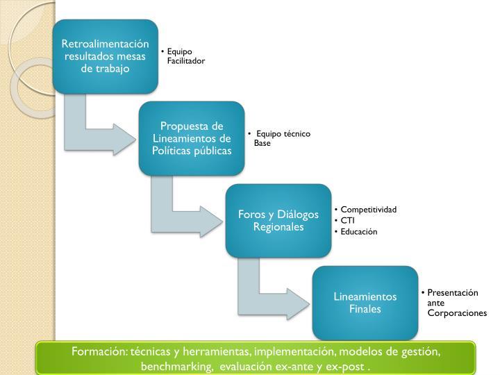 Formación: técnicas y herramientas, implementación, modelos de gestión, benchmarking,
