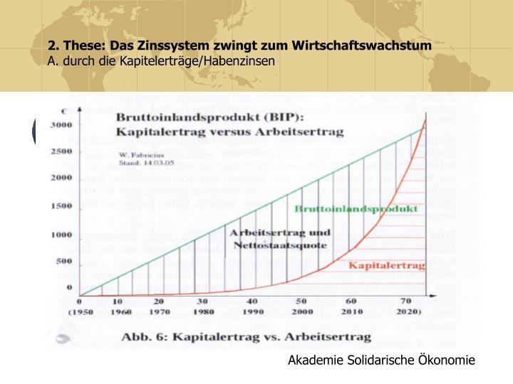 2. These: Das Zinssystem zwingt zum Wirtschaftswachstum