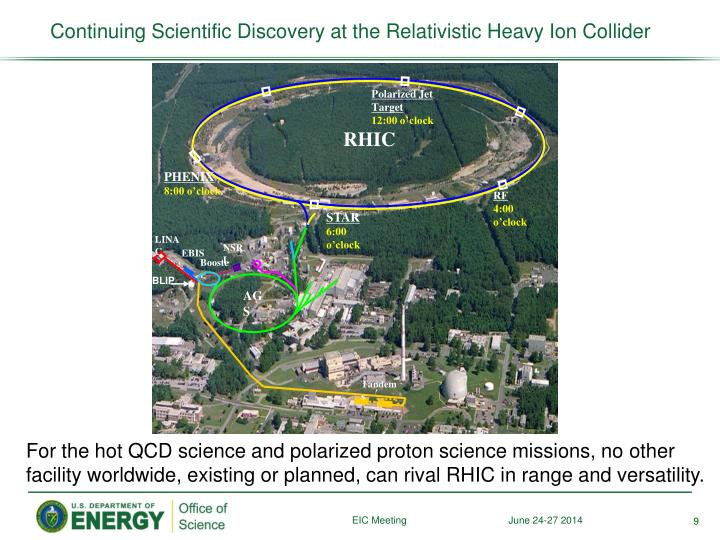 Continuing Scientific Discovery at the Relativistic Heavy Ion Collider
