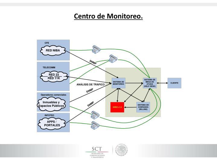 Centro de Monitoreo.