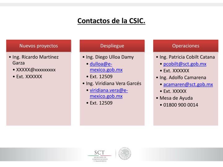 Contactos de la CSIC.