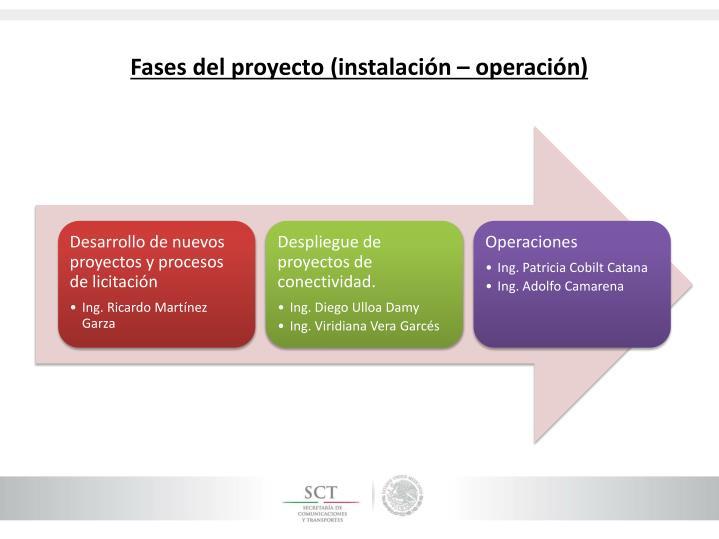 Fases del proyecto (instalación – operación)