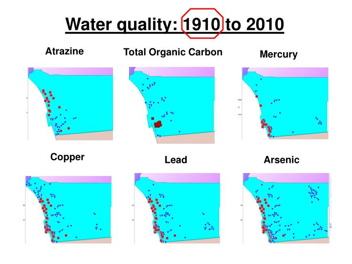 Water quality: 1910 to 2010