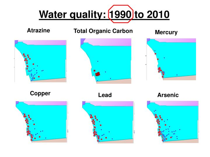 Water quality: 1990 to 2010