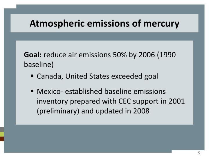 Atmospheric emissions of mercury