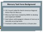 mercury task force background