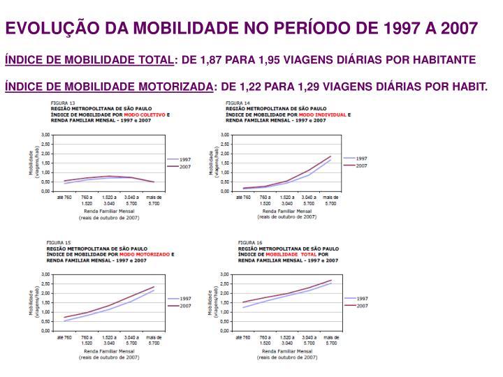 EVOLUÇÃO DA MOBILIDADE NO PERÍODO DE 1997 A 2007