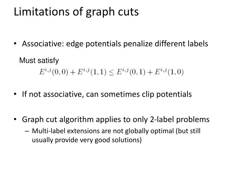 Limitations of graph cuts