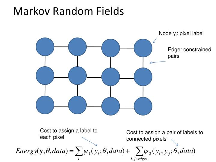 Markov Random Fields