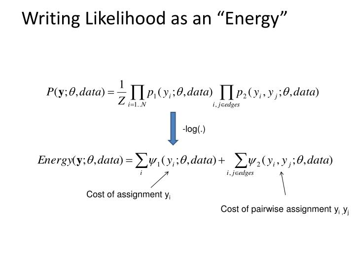 "Writing Likelihood as an ""Energy"""