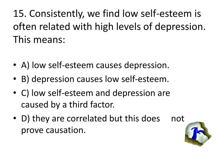 15. Consistently, we find low self-esteem is often related with high levels of depression.  This means: