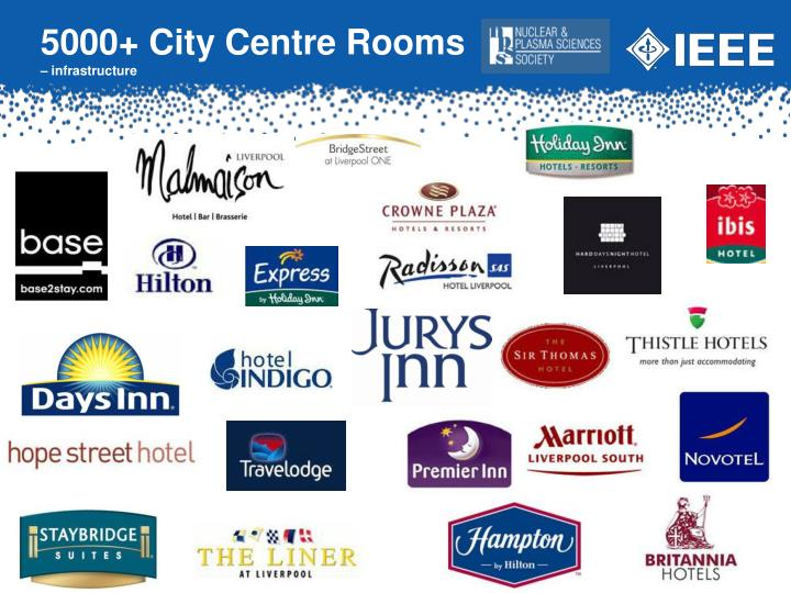 5000+ City Centre Rooms