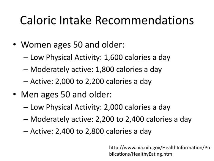 Caloric Intake Recommendations