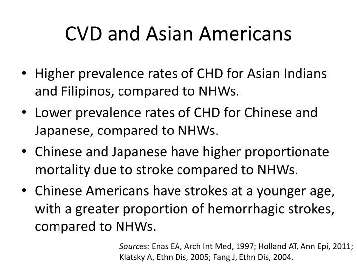 CVD and Asian Americans