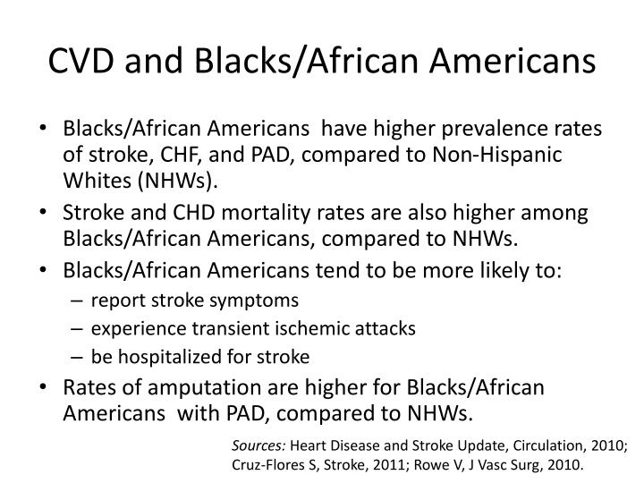 CVD and Blacks/African Americans