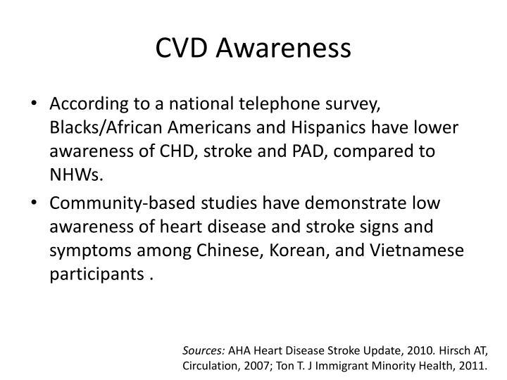 CVD Awareness