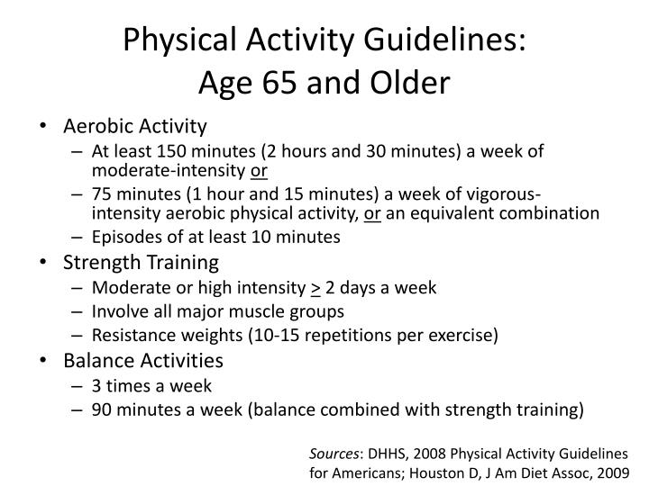 Physical Activity Guidelines: