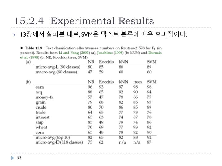 15.2.4  Experimental Results