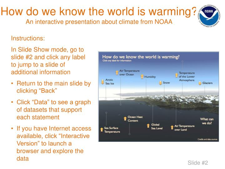 How do we know the world is warming?