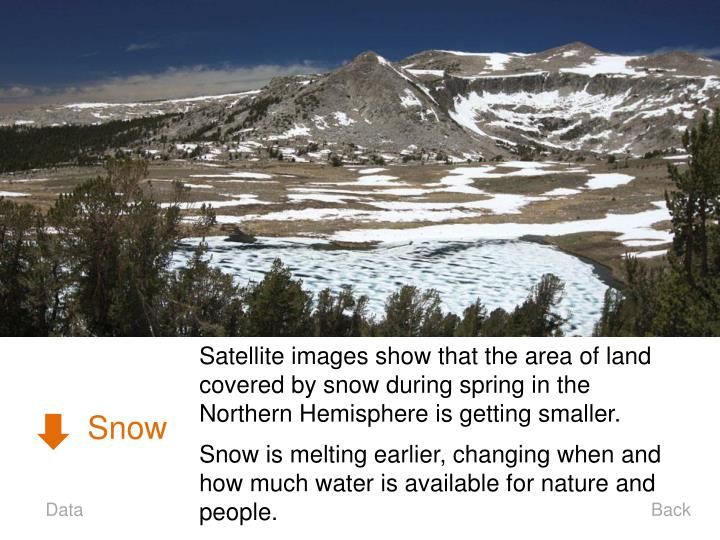 Satellite images show that the area of land covered by snowduring spring in the Northern Hemisphere is getting smaller.