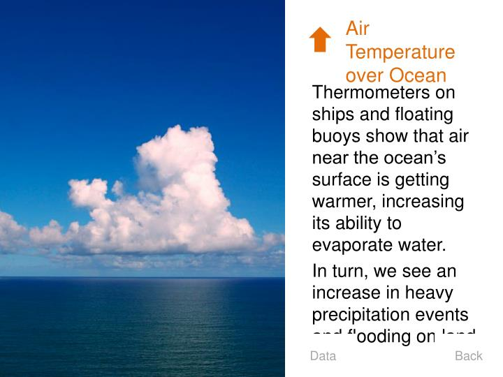 Air Temperature over Ocean